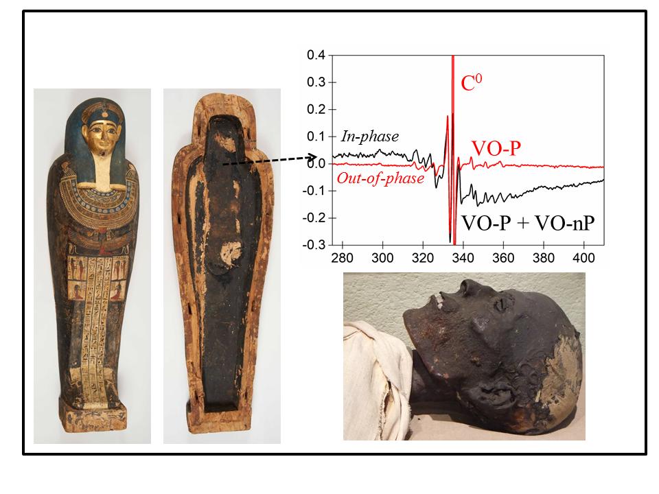 Des secrets du baume d'une momie égyptienne révélés par spectroscopie RPE.